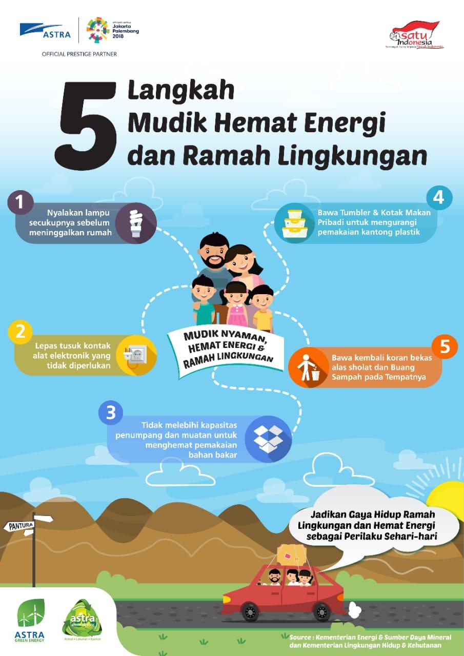 Daihatsu Ciledug IMG-20180611-WA0004 5 Langkah Mudik Hemat Energi dan Ramah Lingkungan