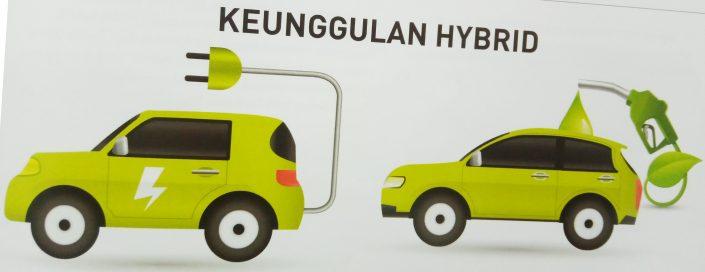 Daihatsu Ciledug hybrid-2-oke-705x272 Homepage