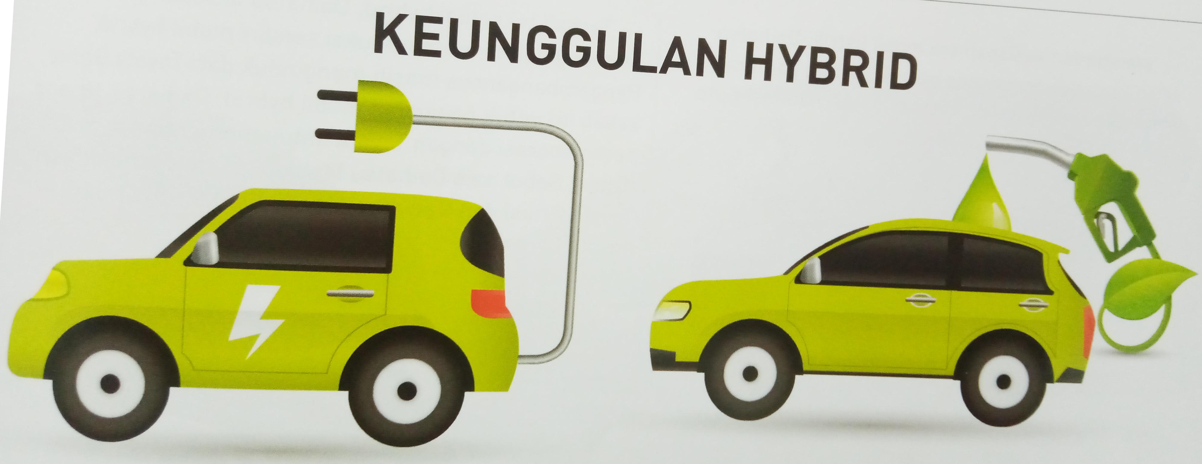 Daihatsu Ciledug hybrid-2-oke DAIHATSU DAN MOBIL HYBRID